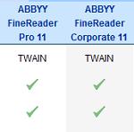 Testy OCR od ABBYY